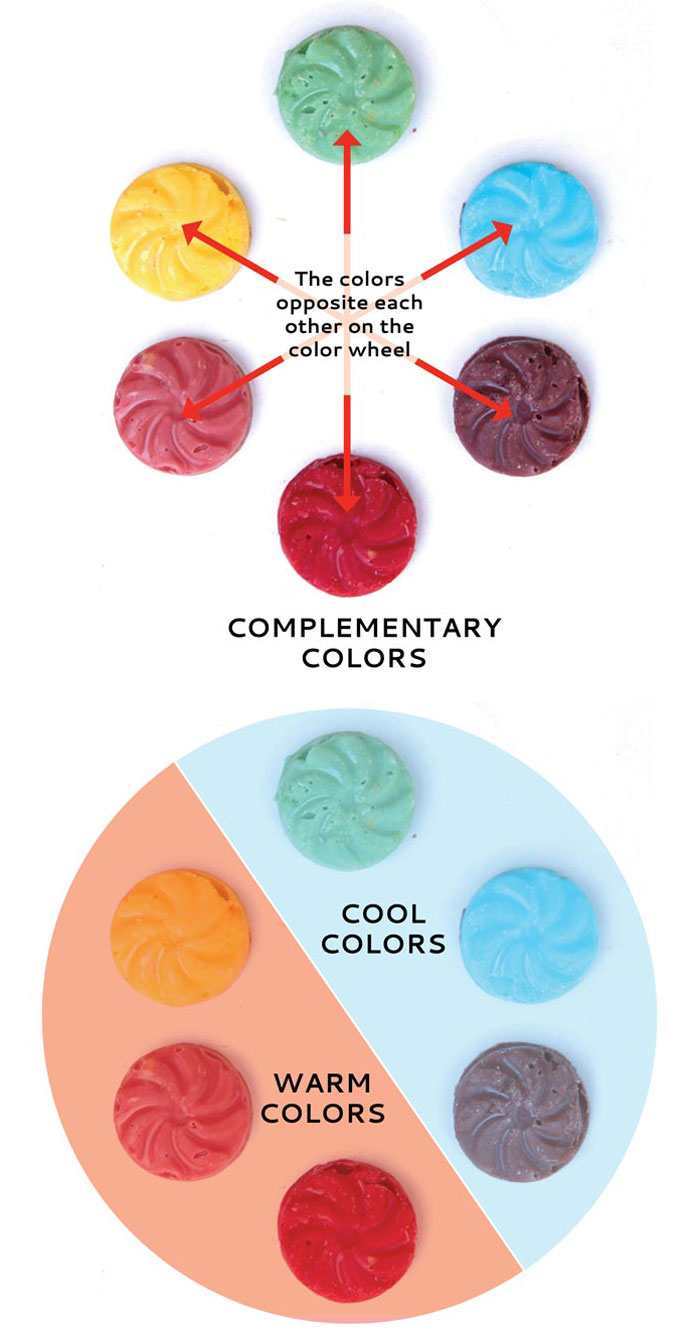 Color theory never tasted so good! Learn about color mixing with this easy science based cooking project for kids: color mixed candies.